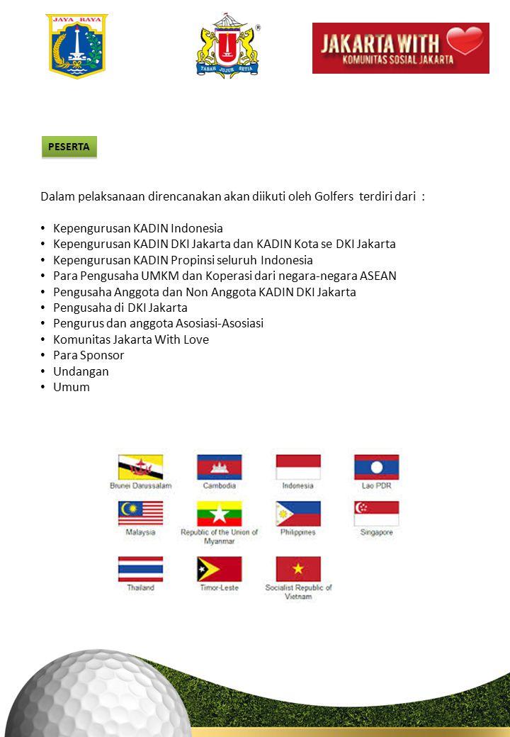 Kepengurusan KADIN Indonesia