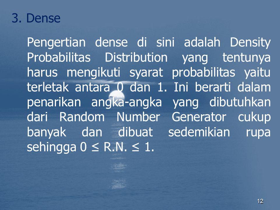 3. Dense