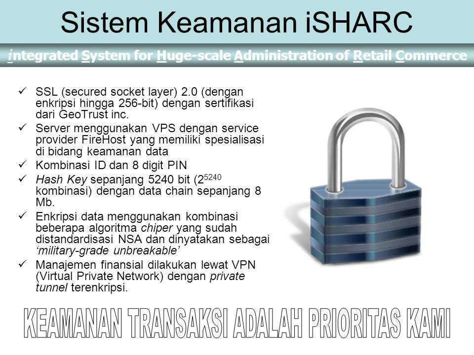 Sistem Keamanan iSHARC