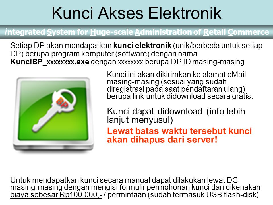 Kunci Akses Elektronik