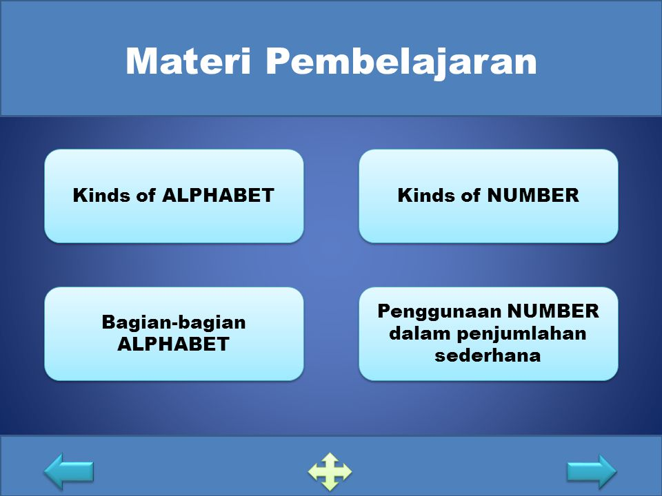 Materi Pembelajaran Kinds of ALPHABET Kinds of NUMBER