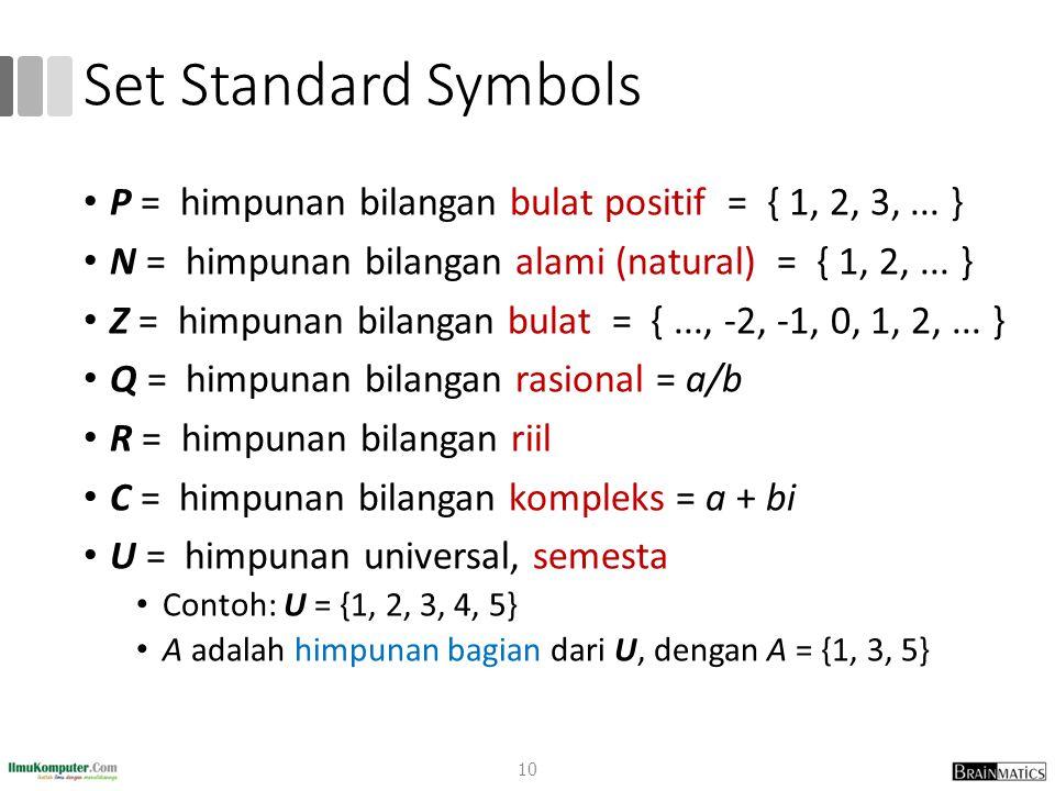 Set Standard Symbols P = himpunan bilangan bulat positif = { 1, 2, 3, ... } N = himpunan bilangan alami (natural) = { 1, 2, ... }