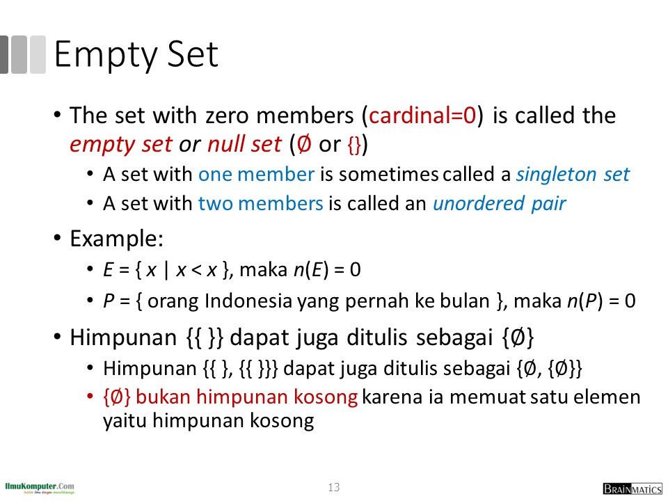 Empty Set The set with zero members (cardinal=0) is called the empty set or null set (∅ or {})