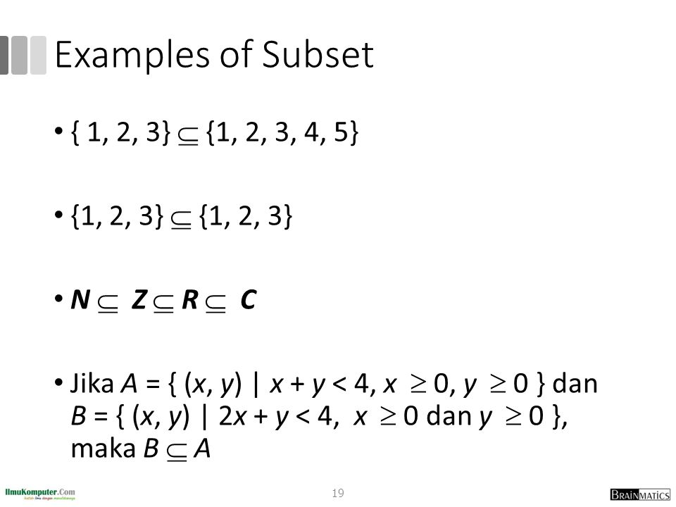 Examples of Subset { 1, 2, 3}  {1, 2, 3, 4, 5} {1, 2, 3}  {1, 2, 3}