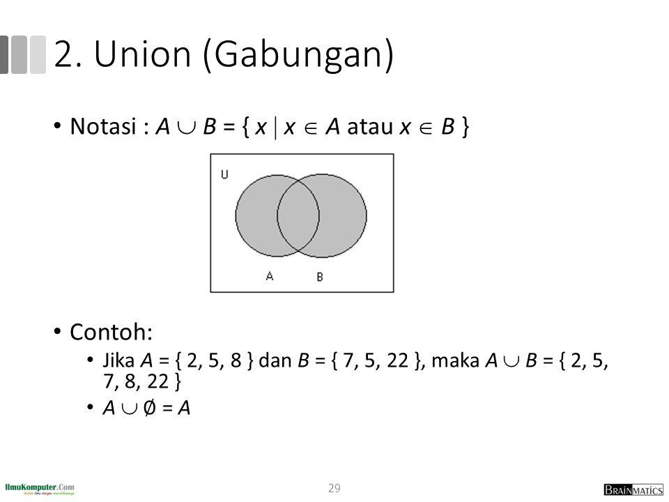 2. Union (Gabungan) Notasi : A  B = { x  x  A atau x  B } Contoh: