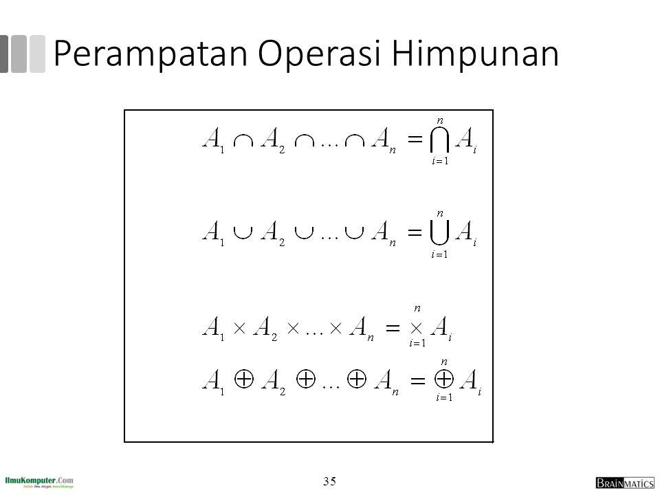 Perampatan Operasi Himpunan