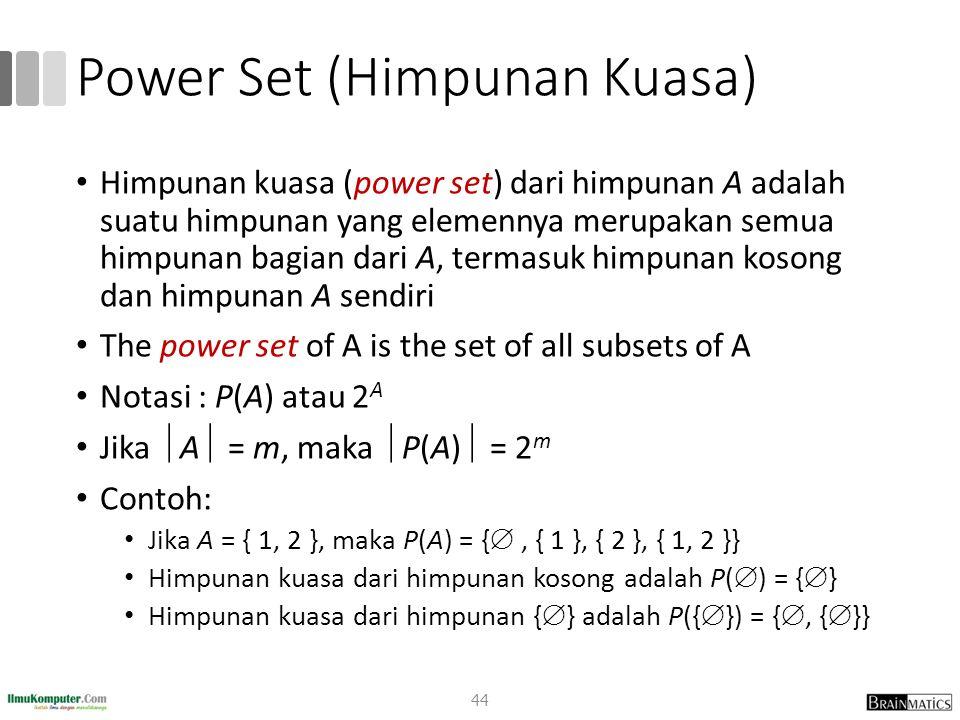 Power Set (Himpunan Kuasa)