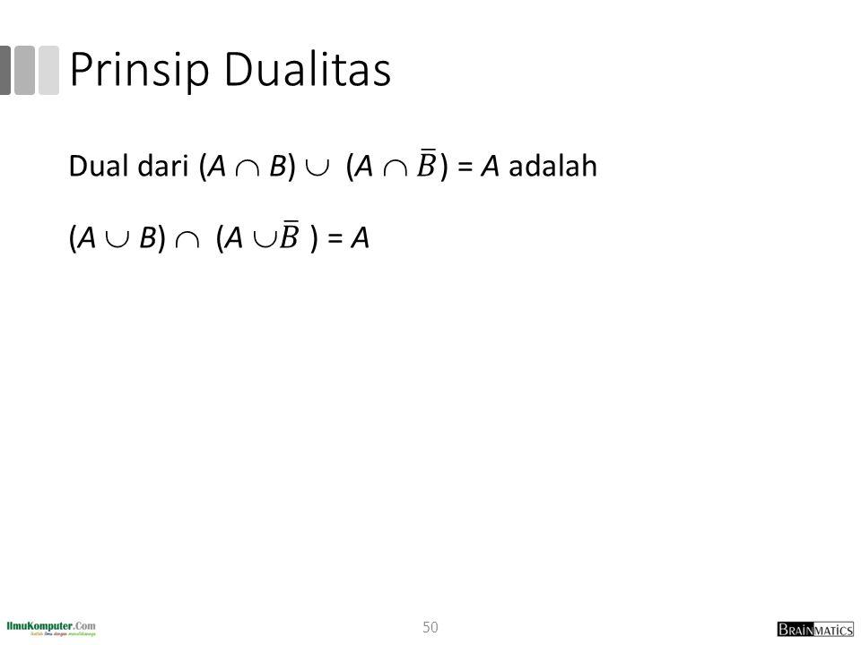 Prinsip Dualitas Dual dari (A  B)  (A  𝐵 ) = A adalah (A  B)  (A  𝐵 ) = A