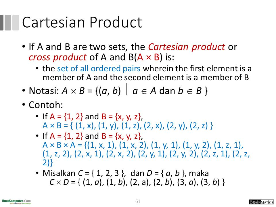 Cartesian Product If A and B are two sets, the Cartesian product or cross product of A and B(A × B) is: