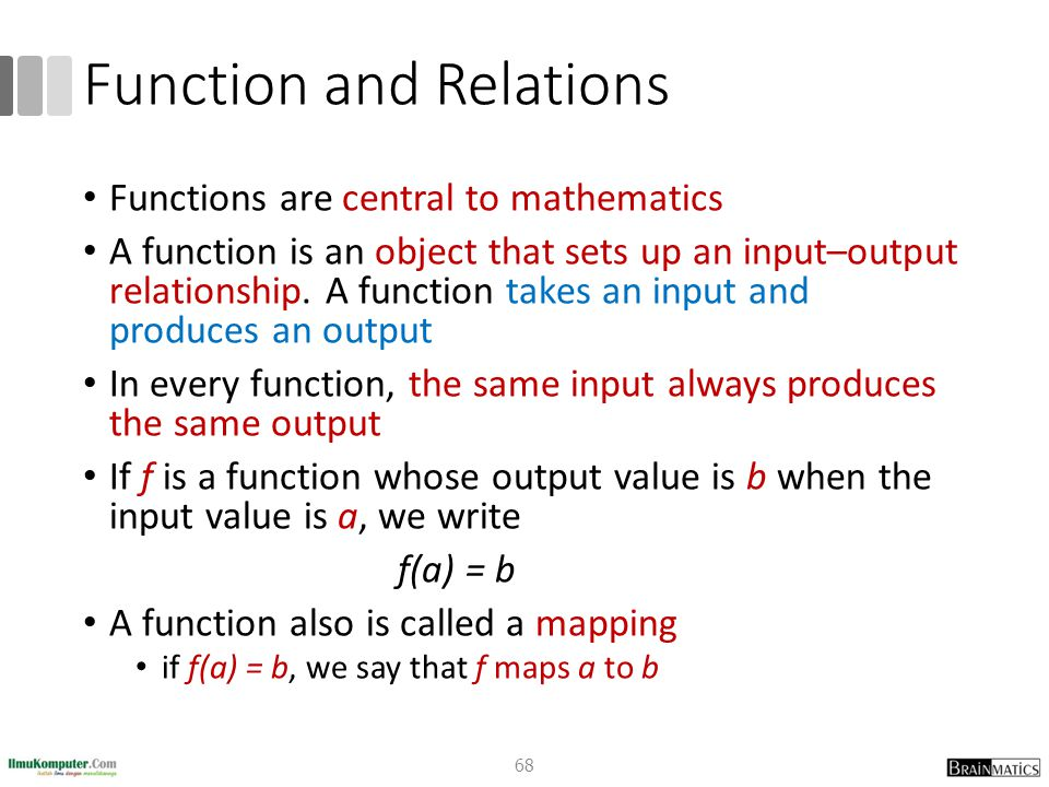 Function and Relations