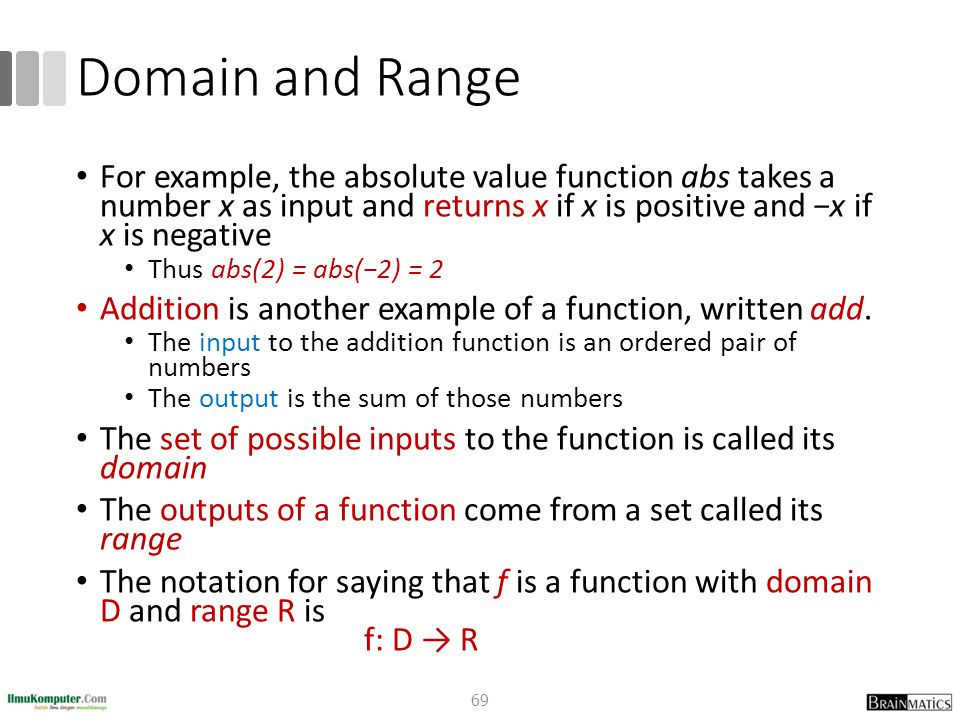 Domain and Range For example, the absolute value function abs takes a number x as input and returns x if x is positive and −x if x is negative.