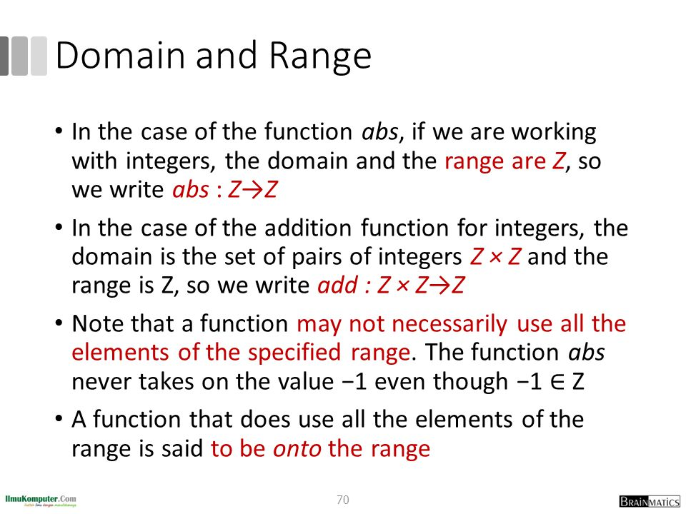 Domain and Range In the case of the function abs, if we are working with integers, the domain and the range are Z, so we write abs : Z→Z.