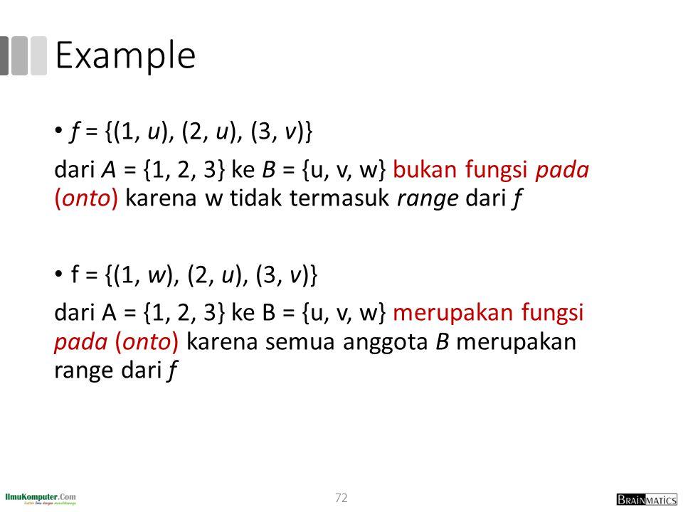 Example f = {(1, u), (2, u), (3, v)}