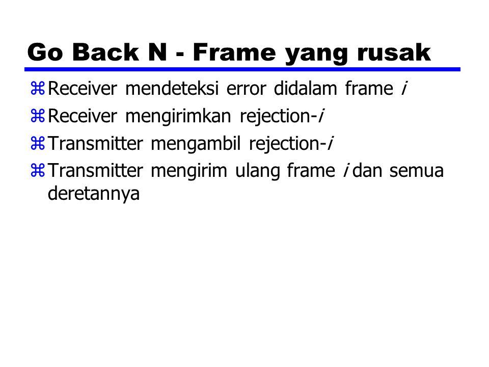 Go Back N - Frame yang rusak