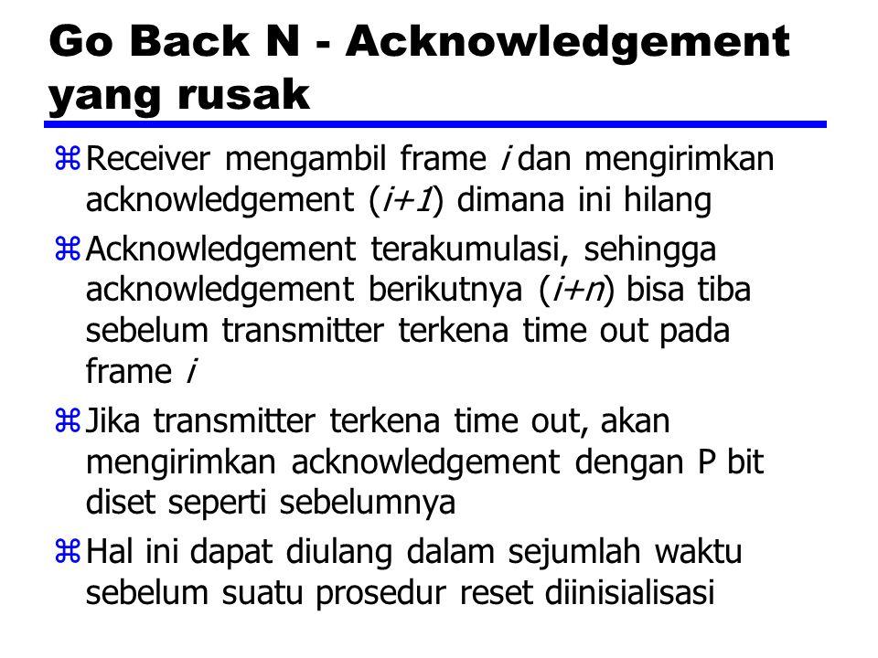 Go Back N - Acknowledgement yang rusak