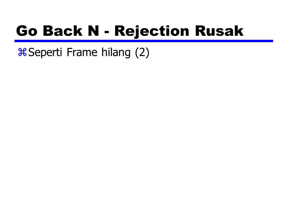 Go Back N - Rejection Rusak