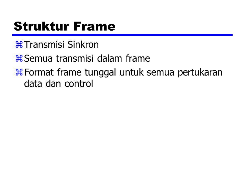 Struktur Frame Transmisi Sinkron Semua transmisi dalam frame