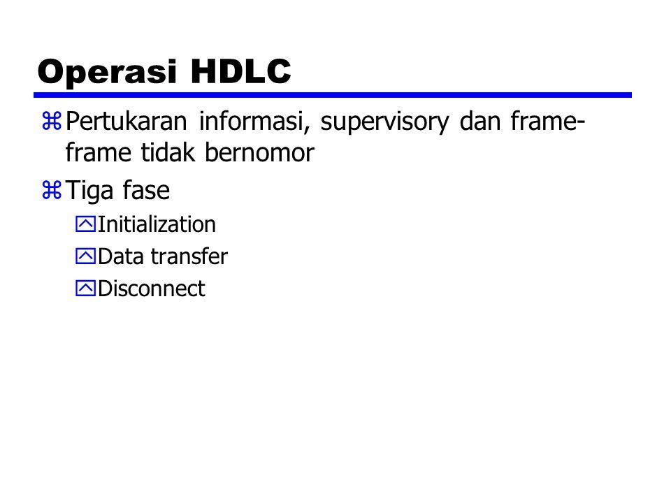 Operasi HDLC Pertukaran informasi, supervisory dan frame-frame tidak bernomor. Tiga fase. Initialization.