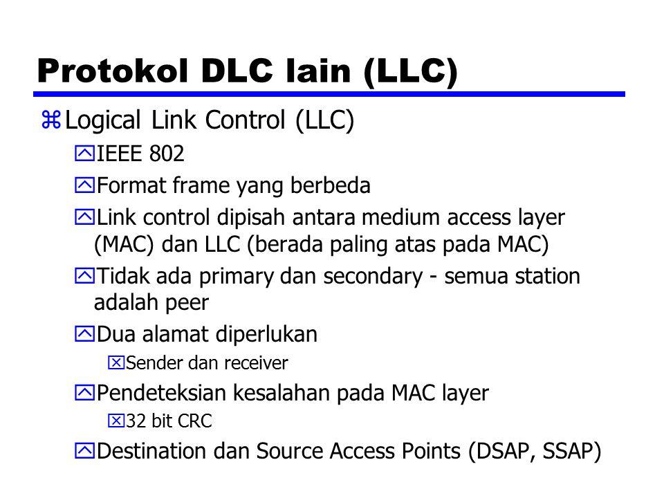 Protokol DLC lain (LLC)