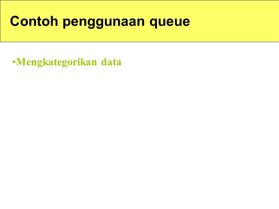 Contoh penggunaan queue