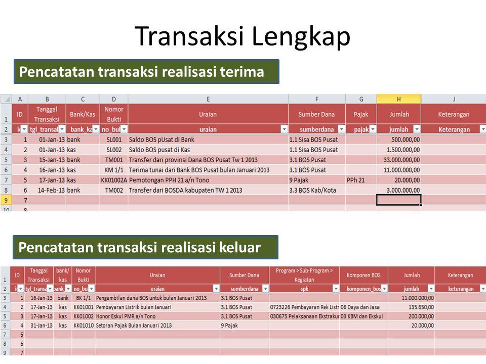 Transaksi Lengkap Pencatatan transaksi realisasi terima