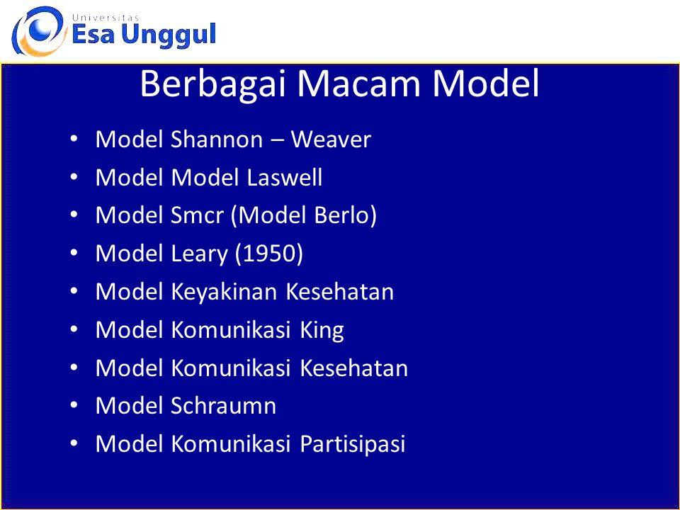 Berbagai Macam Model Model Shannon – Weaver Model Model Laswell