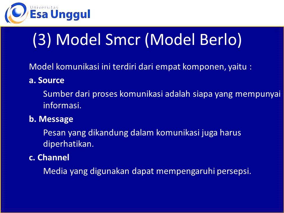 (3) Model Smcr (Model Berlo)