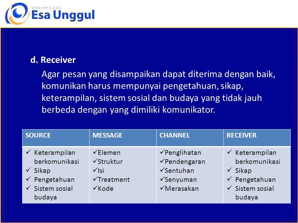 d. Receiver Agar pesan yang disampaikan dapat diterima dengan baik, komunikan harus mempunyai pengetahuan, sikap, keterampilan, sistem sosial dan budaya yang tidak jauh berbeda dengan yang dimiliki komunikator.