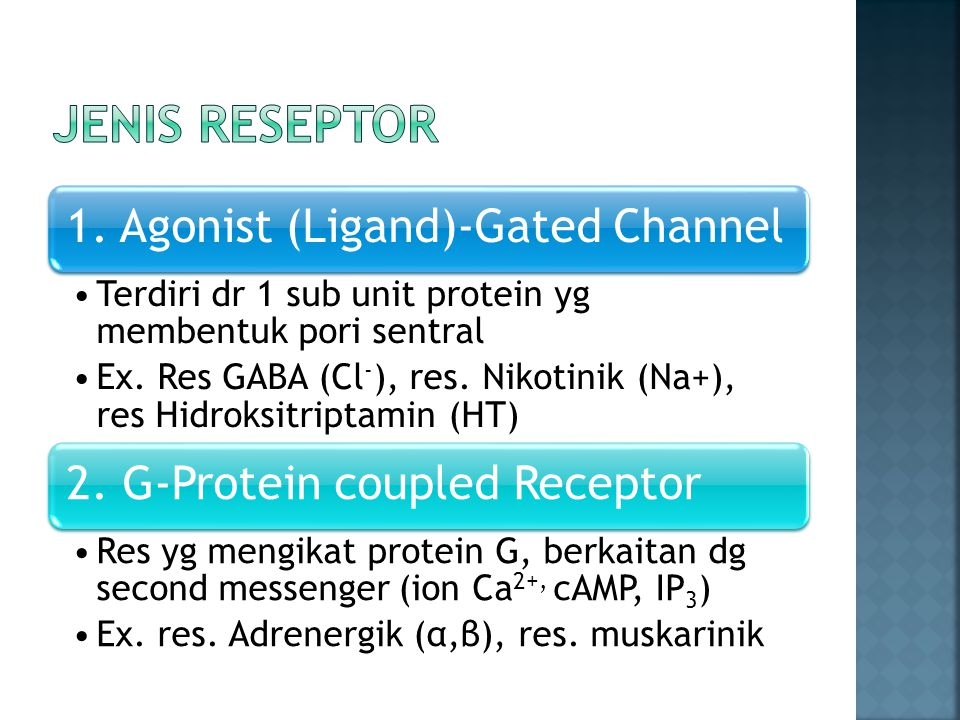 Jenis reseptor 1. Agonist (Ligand)-Gated Channel