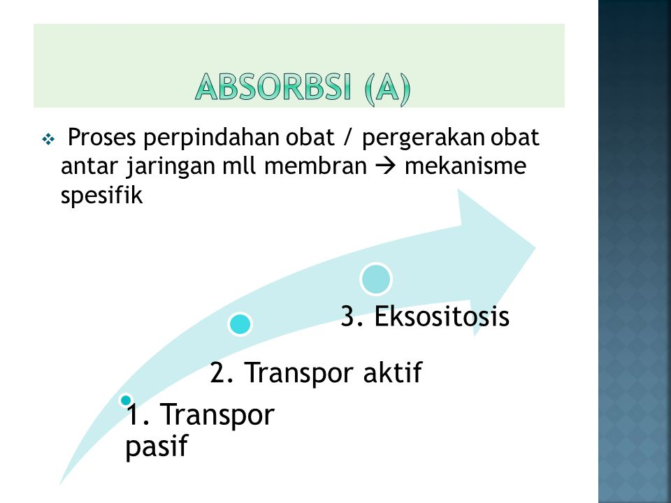 ABSORBSI (A) 1. Transpor pasif 3. Eksositosis 2. Transpor aktif