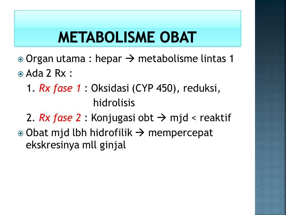 METABOLISME OBAT Organ utama : hepar  metabolisme lintas 1 Ada 2 Rx :