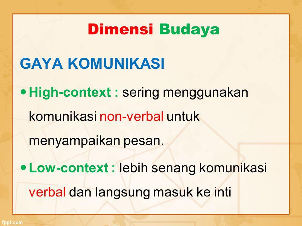 Dimensi Budaya GAYA KOMUNIKASI