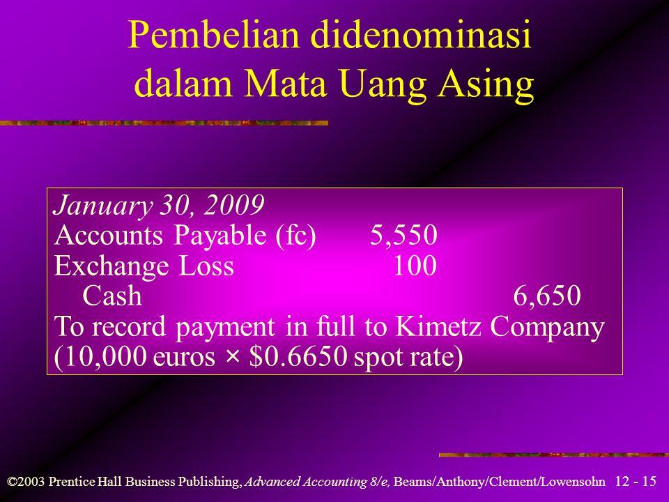 Pembelian didenominasi dalam Mata Uang Asing