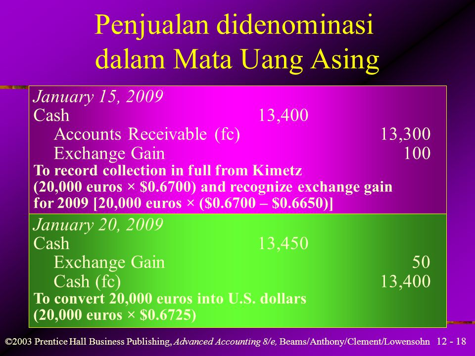 Penjualan didenominasi dalam Mata Uang Asing