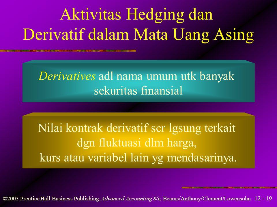 Aktivitas Hedging dan Derivatif dalam Mata Uang Asing