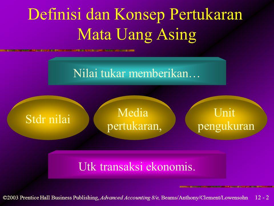 Definisi dan Konsep Pertukaran Mata Uang Asing