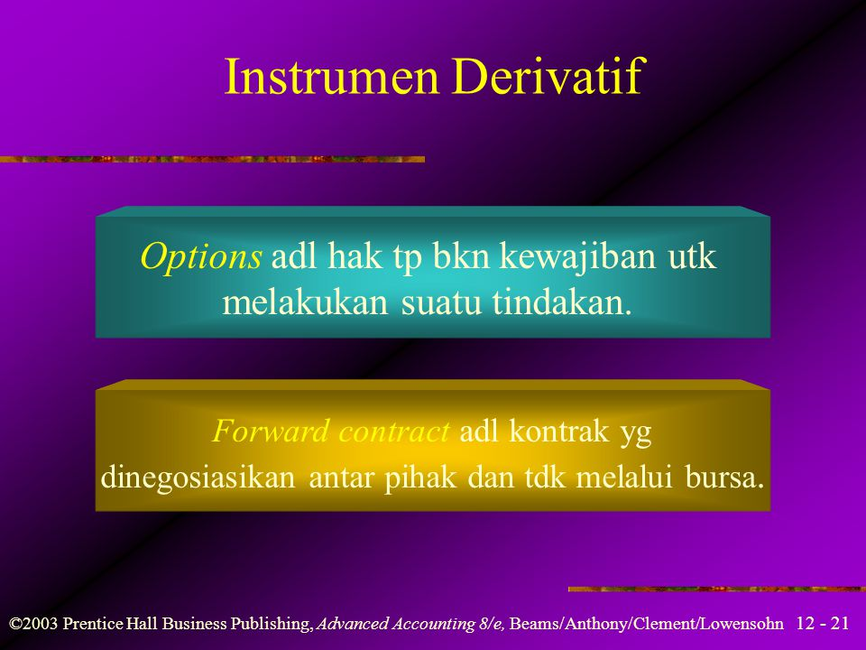 Instrumen Derivatif Options adl hak tp bkn kewajiban utk