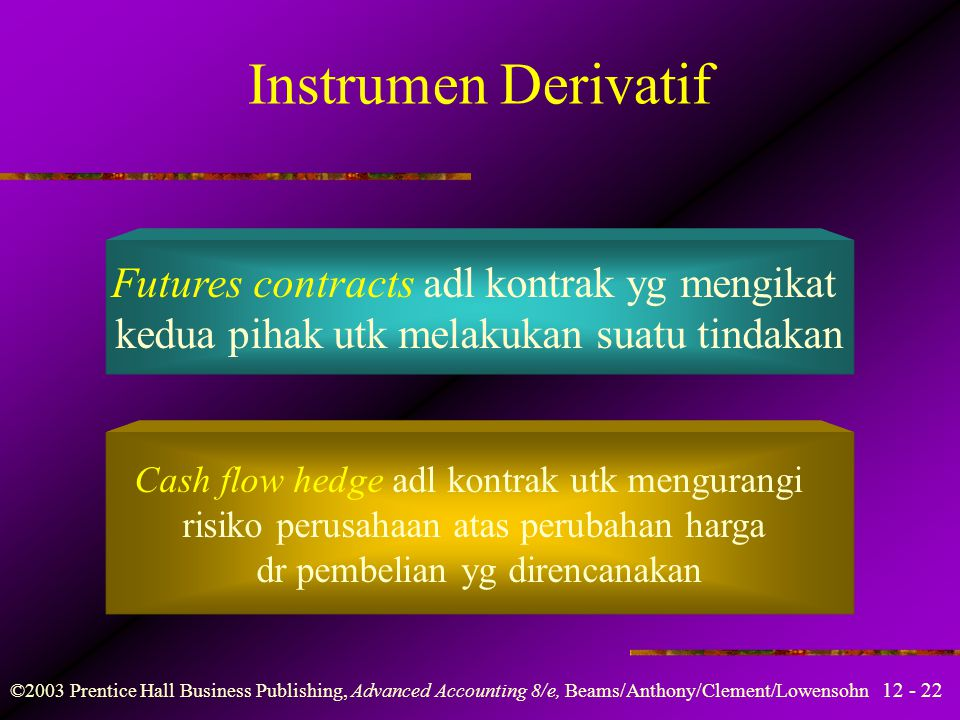 Instrumen Derivatif Futures contracts adl kontrak yg mengikat