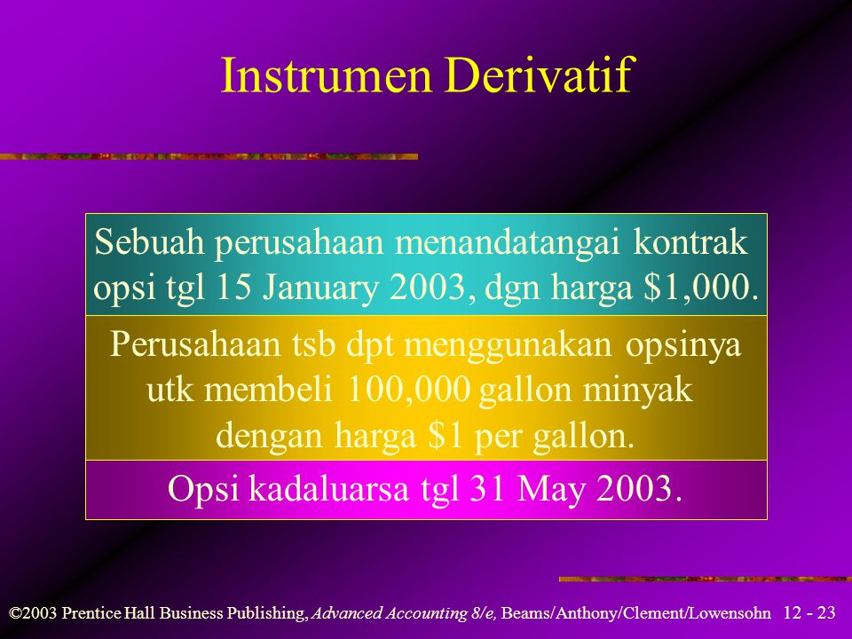 Instrumen Derivatif Sebuah perusahaan menandatangai kontrak