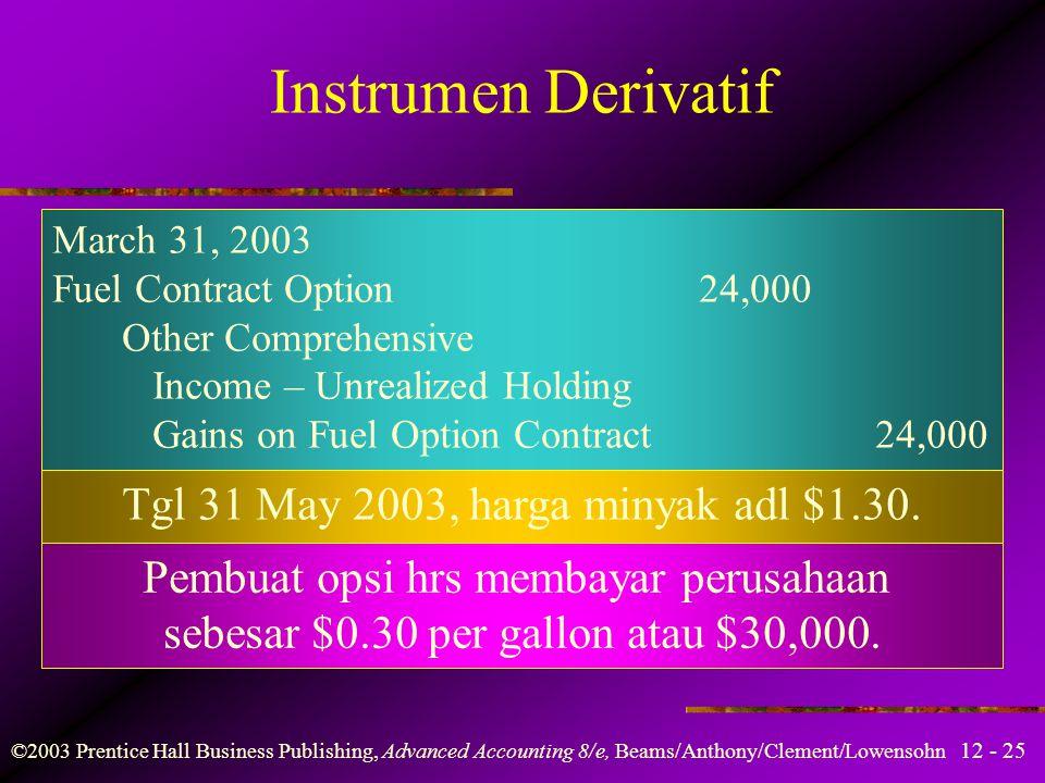 Instrumen Derivatif Tgl 31 May 2003, harga minyak adl $1.30.