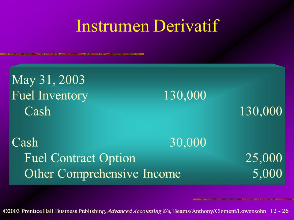 Instrumen Derivatif May 31, 2003 Fuel Inventory 130,000 Cash 130,000