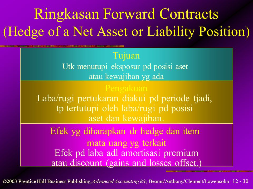 Ringkasan Forward Contracts (Hedge of a Net Asset or Liability Position)
