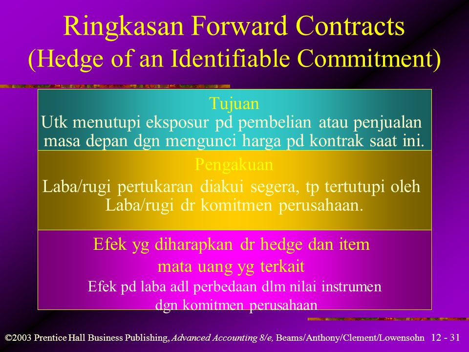 Ringkasan Forward Contracts (Hedge of an Identifiable Commitment)