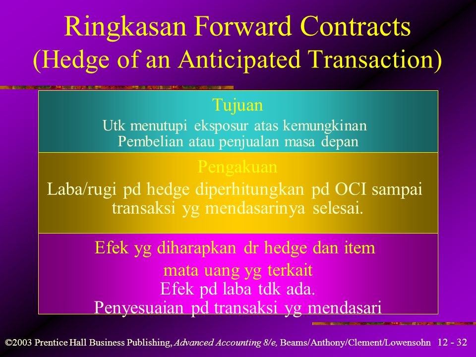 Ringkasan Forward Contracts (Hedge of an Anticipated Transaction)