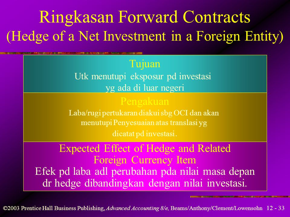 Ringkasan Forward Contracts (Hedge of a Net Investment in a Foreign Entity)