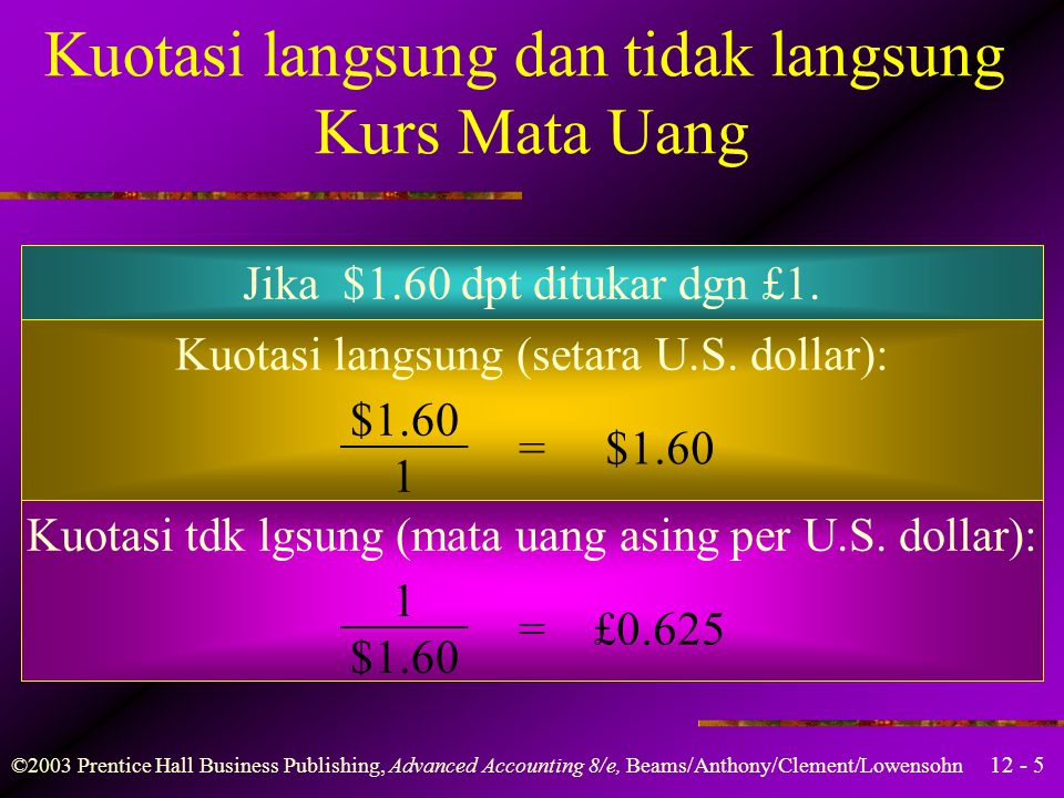 Kuotasi langsung dan tidak langsung Kurs Mata Uang