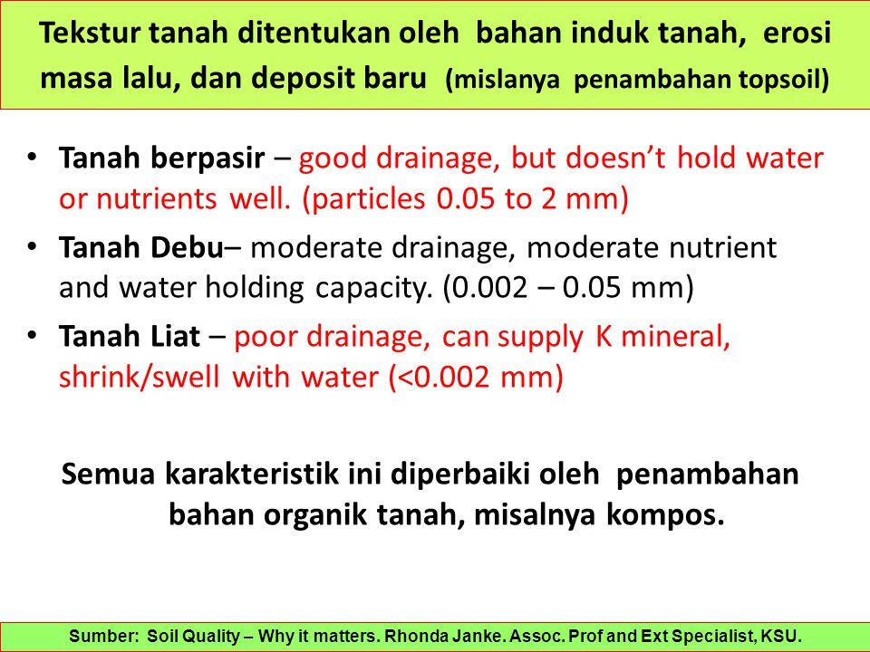 Tekstur tanah ditentukan oleh bahan induk tanah, erosi masa lalu, dan deposit baru (mislanya penambahan topsoil)