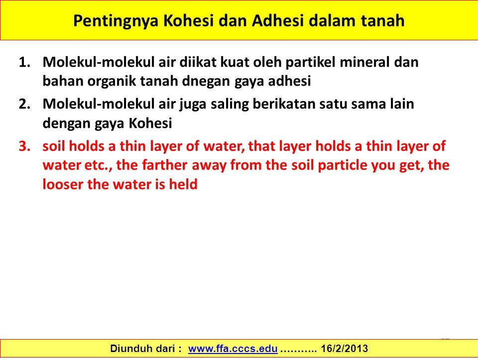 Pentingnya Kohesi dan Adhesi dalam tanah