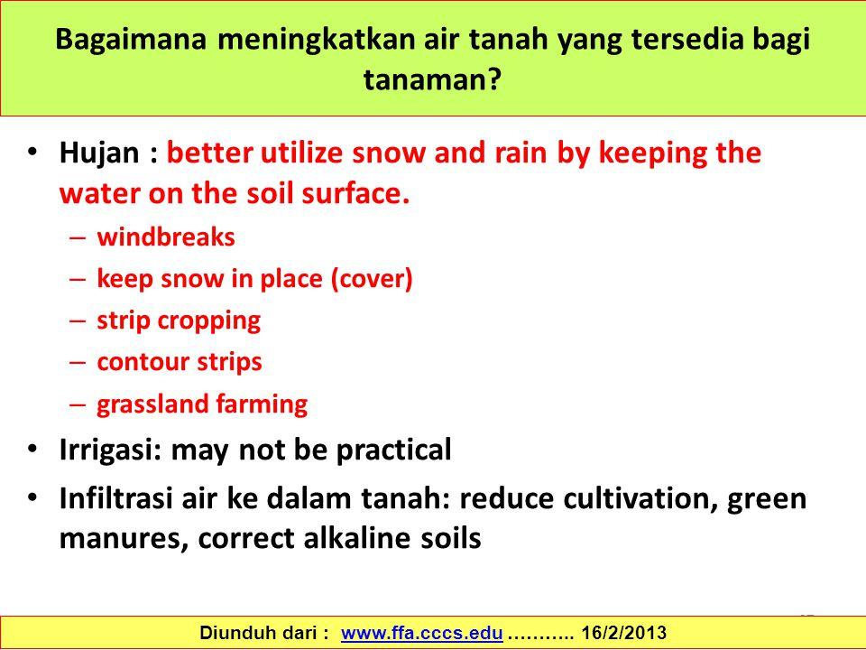 Bagaimana meningkatkan air tanah yang tersedia bagi tanaman