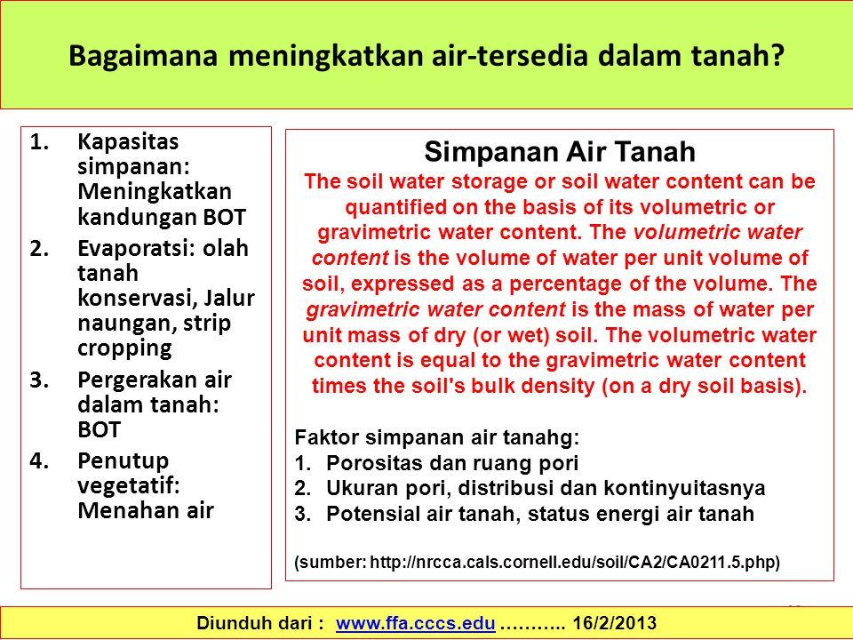 Bagaimana meningkatkan air-tersedia dalam tanah